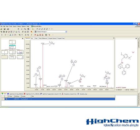 SCISPEC | GC-MS Software